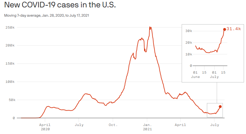A pandemic of the unvaccinated